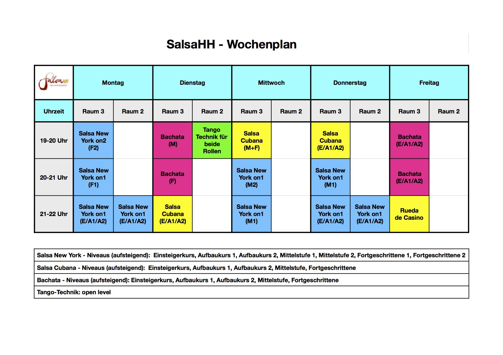 Grafik SalsaHH-Wochenplan (Stand 07.2021)